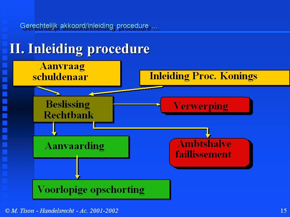 © M. Tison- Handelsrecht - Ac. 2001-200215 Gerechtelijk akkoord/inleiding procedure...