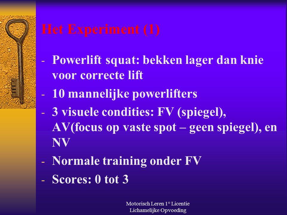 Motorisch Leren 1° Licentie Lichamelijke Opvoeding Het Experiment (1) - Powerlift squat: bekken lager dan knie voor correcte lift - 10 mannelijke powe