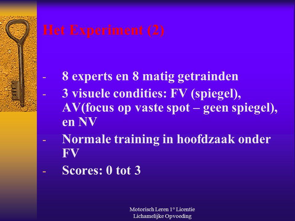 Motorisch Leren 1° Licentie Lichamelijke Opvoeding Het Experiment (2) - 8 experts en 8 matig getrainden - 3 visuele condities: FV (spiegel), AV(focus