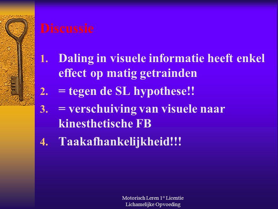 Motorisch Leren 1° Licentie Lichamelijke Opvoeding Discussie 1. Daling in visuele informatie heeft enkel effect op matig getrainden 2. = tegen de SL h
