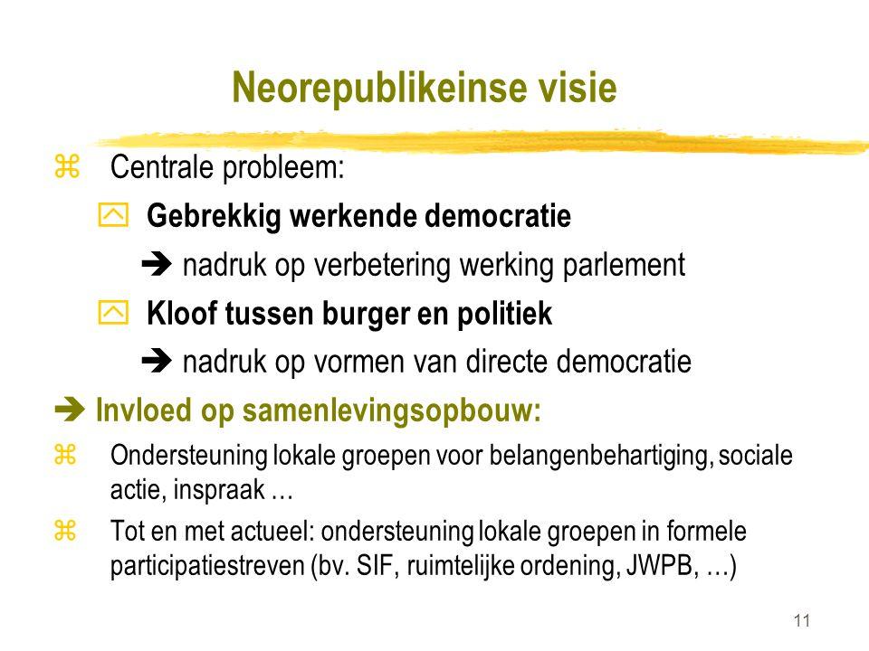 11 Neorepublikeinse visie zCentrale probleem: y Gebrekkig werkende democratie  nadruk op verbetering werking parlement y Kloof tussen burger en polit