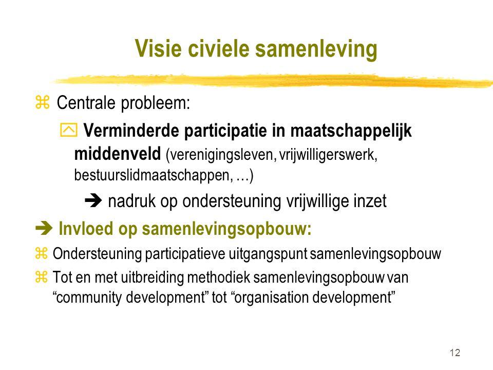 12 Visie civiele samenleving z Centrale probleem: y Verminderde participatie in maatschappelijk middenveld (verenigingsleven, vrijwilligerswerk, bestu