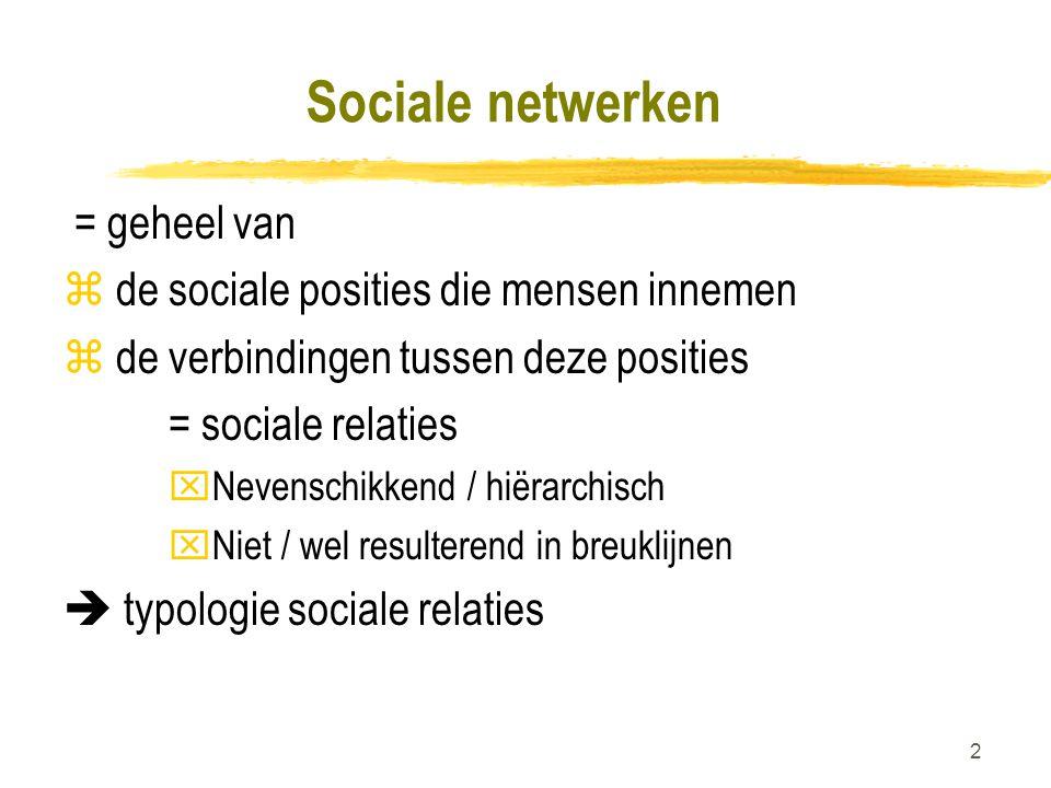 2 Sociale netwerken = geheel van z de sociale posities die mensen innemen z de verbindingen tussen deze posities = sociale relaties xNevenschikkend /