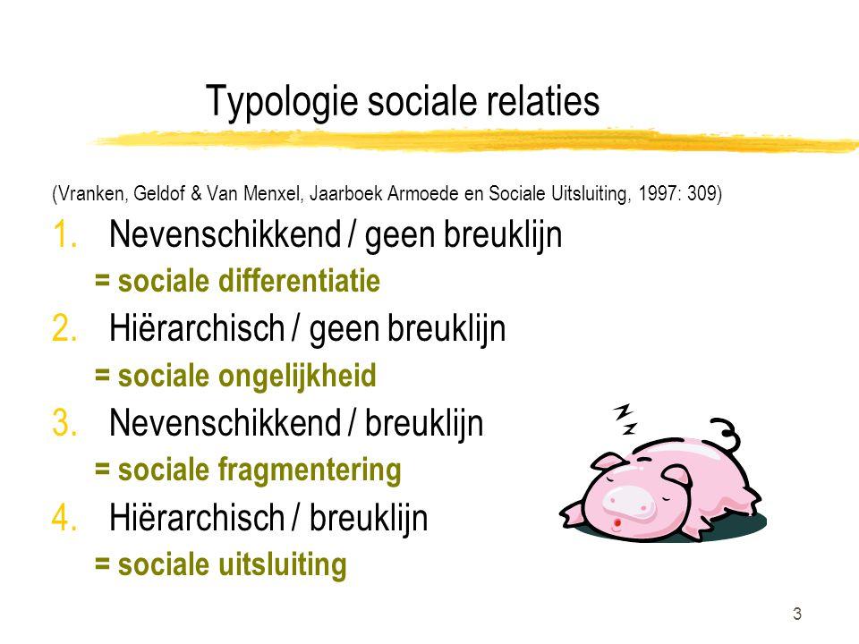 4 Breuklijnen zRelationeel: de uitsluiting van sociale netwerken van de toegang tot belangrijke maatschappelijke goederen (economisch, sociaal, cultureel kapitaal) zMaatschappelijk: de ontwikkeling van de samenleving in haar geheel of op betekenisvolle deelterreinen tot deelsamenlevingen (bv.