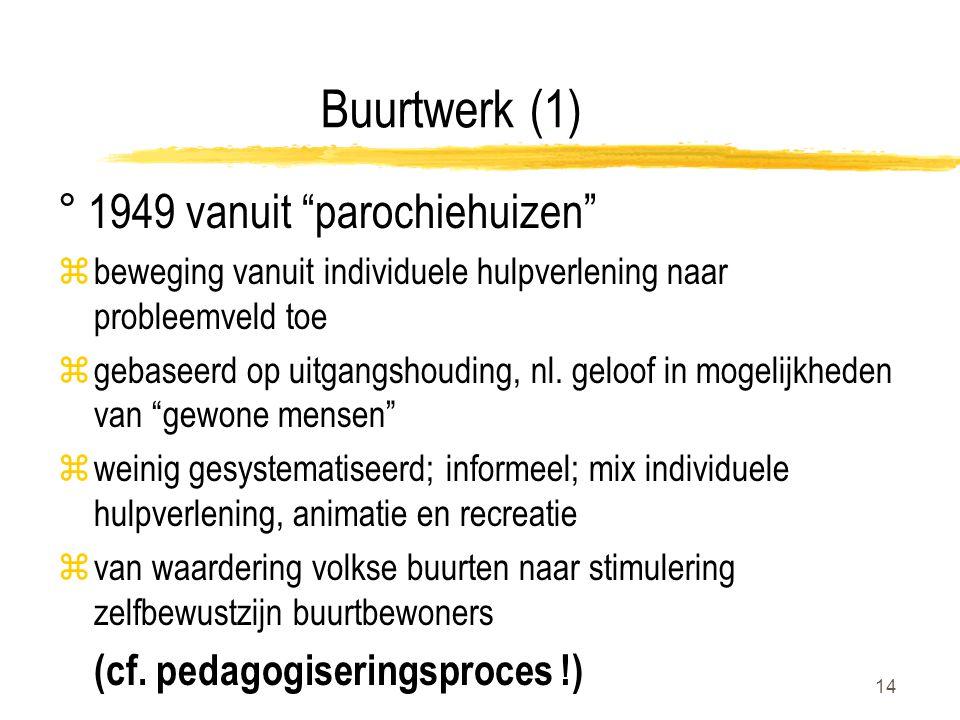 14 Buurtwerk (1) ° 1949 vanuit parochiehuizen zbeweging vanuit individuele hulpverlening naar probleemveld toe zgebaseerd op uitgangshouding, nl.