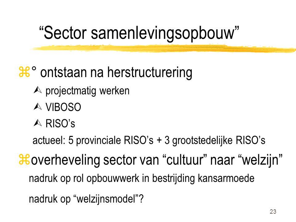 23 Sector samenlevingsopbouw z° ontstaan na herstructurering  projectmatig werken  VIBOSO  RISO's actueel: 5 provinciale RISO's + 3 grootstedelijke RISO's zoverheveling sector van cultuur naar welzijn nadruk op rol opbouwwerk in bestrijding kansarmoede nadruk op welzijnsmodel