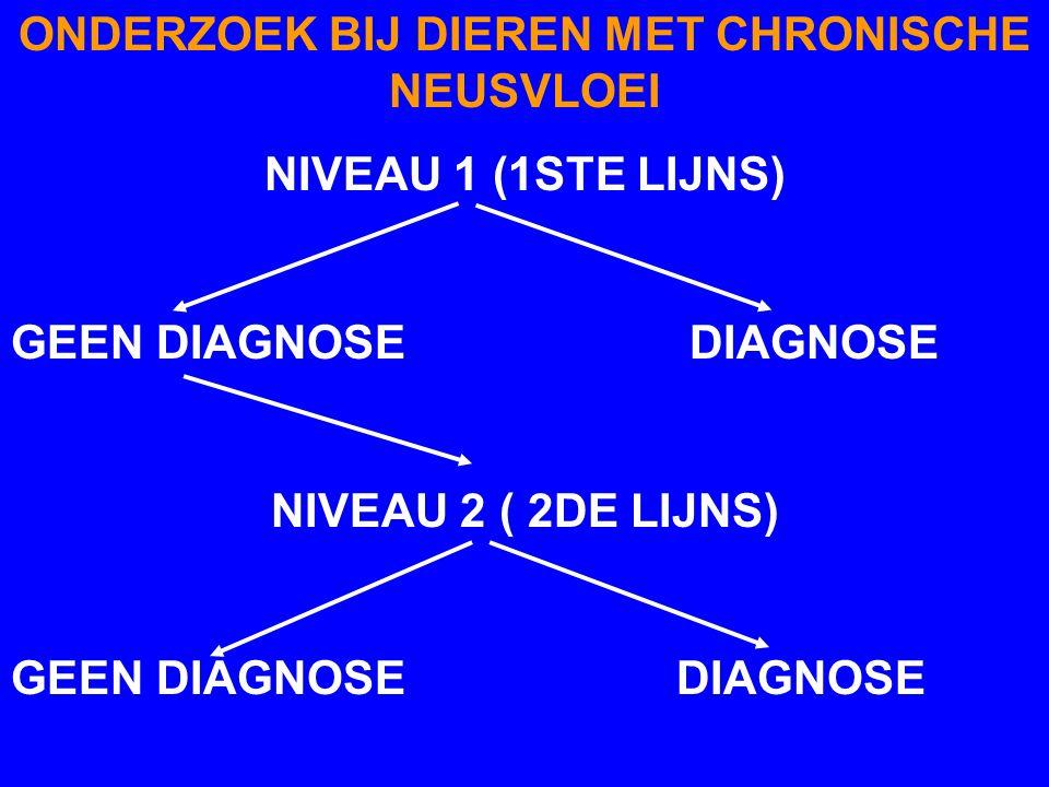ONDERZOEK BIJ DIEREN MET CHRONISCHE NEUSVLOEI NIVEAU 1 (1STE LIJNS) GEEN DIAGNOSE DIAGNOSE NIVEAU 2 ( 2DE LIJNS) GEEN DIAGNOSE DIAGNOSE