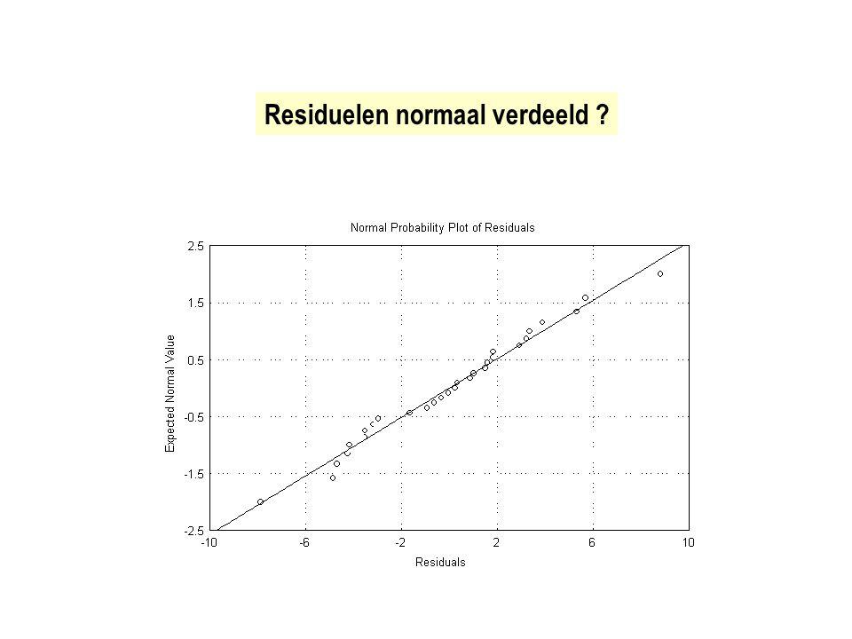 Residuelen normaal verdeeld ?