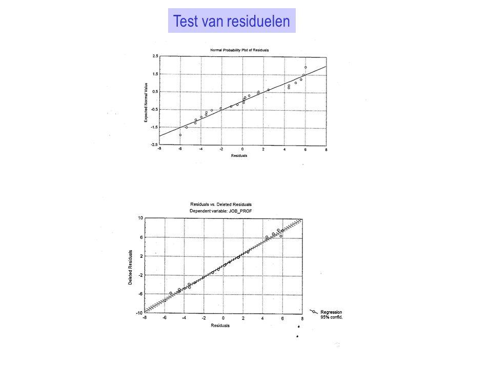t-test => partiële significantie t-test kan grebruikt worden om na te gaan of b=0 In geval van één onafhankelijke variabele is t-test gelijk aan F-test meer partiële significantie test voor elke onafhankelijke variabele apart H 0 b=0 t =(geschatte b - verwachte b) / SE b Deze t waarde wordt vergeleken met een getabelleerde t-waarde van een Student's t distributie met n-2 vrijheidsgraden.