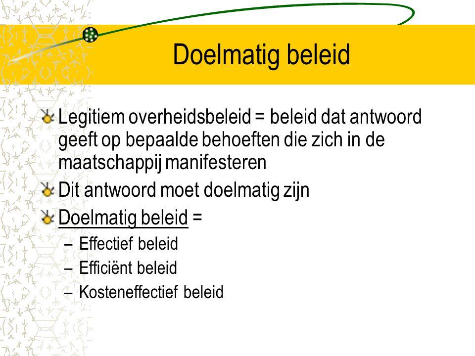 Stap 4: beleid op maat Vertaling in concreet projectplan Vb.: werkloosheidsproblematiek - Belgisch Grondrecht (art.