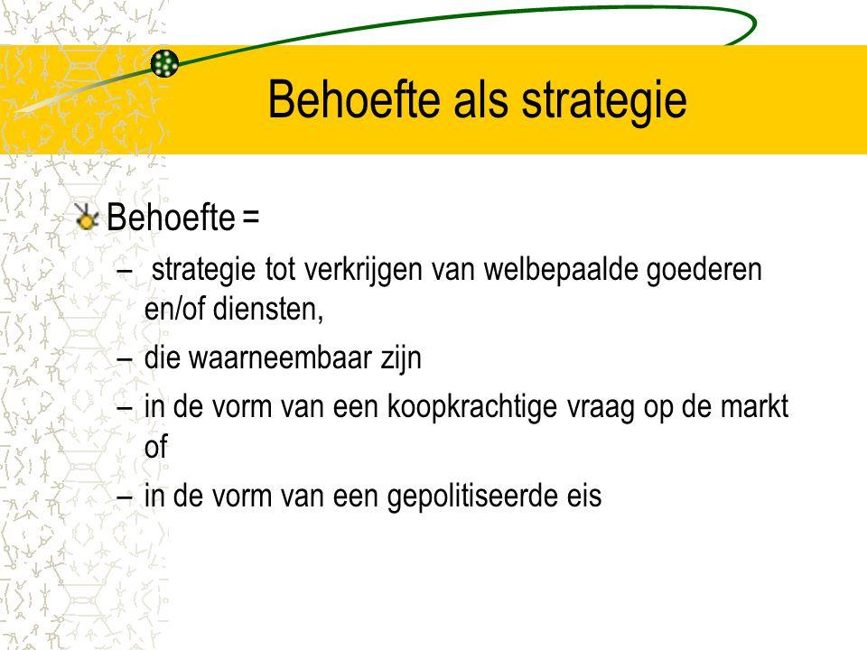 Behoefte als strategie Behoefte = – strategie tot verkrijgen van welbepaalde goederen en/of diensten, –die waarneembaar zijn –in de vorm van een koopk