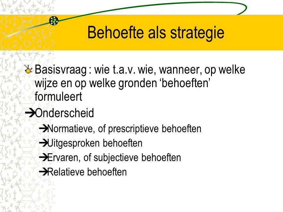 Behoefte als strategie Basisvraag : wie t.a.v. wie, wanneer, op welke wijze en op welke gronden 'behoeften' formuleert  Onderscheid  Normatieve, of