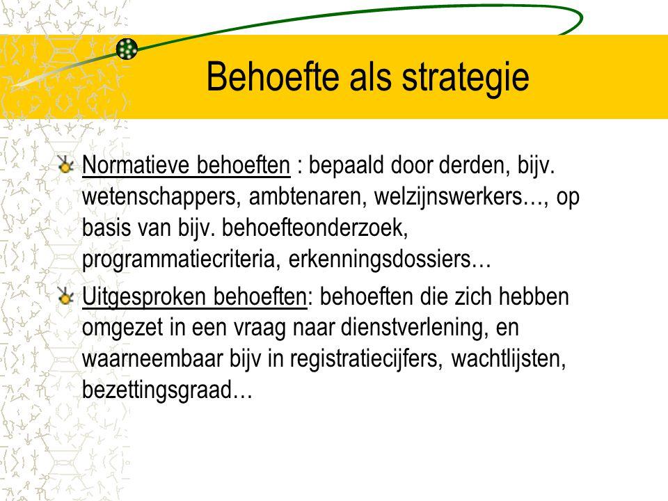 Behoefte als strategie Normatieve behoeften : bepaald door derden, bijv. wetenschappers, ambtenaren, welzijnswerkers…, op basis van bijv. behoefteonde