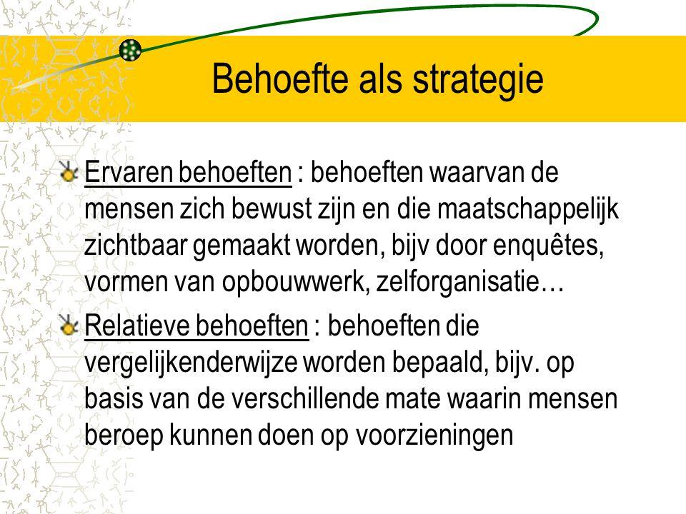 Behoefte als strategie Ervaren behoeften : behoeften waarvan de mensen zich bewust zijn en die maatschappelijk zichtbaar gemaakt worden, bijv door enq