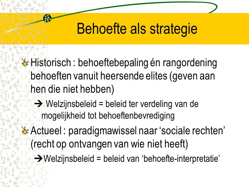 Behoefte als strategie Historisch : behoeftebepaling én rangordening behoeften vanuit heersende elites (geven aan hen die niet hebben)  Welzijnsbelei
