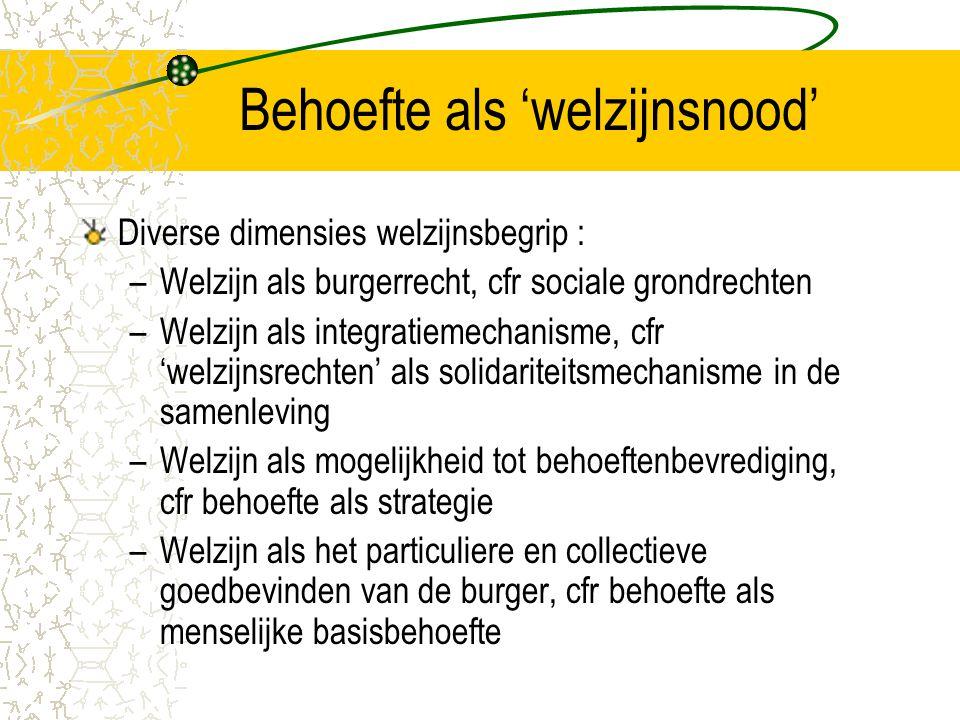 Behoefte als 'welzijnsnood' Diverse dimensies welzijnsbegrip : –Welzijn als burgerrecht, cfr sociale grondrechten –Welzijn als integratiemechanisme, cfr 'welzijnsrechten' als solidariteitsmechanisme in de samenleving –Welzijn als mogelijkheid tot behoeftenbevrediging, cfr behoefte als strategie –Welzijn als het particuliere en collectieve goedbevinden van de burger, cfr behoefte als menselijke basisbehoefte