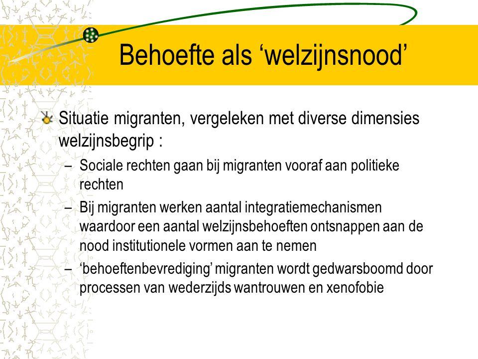 Behoefte als 'welzijnsnood' Situatie migranten, vergeleken met diverse dimensies welzijnsbegrip : –Sociale rechten gaan bij migranten vooraf aan politieke rechten –Bij migranten werken aantal integratiemechanismen waardoor een aantal welzijnsbehoeften ontsnappen aan de nood institutionele vormen aan te nemen –'behoeftenbevrediging' migranten wordt gedwarsboomd door processen van wederzijds wantrouwen en xenofobie