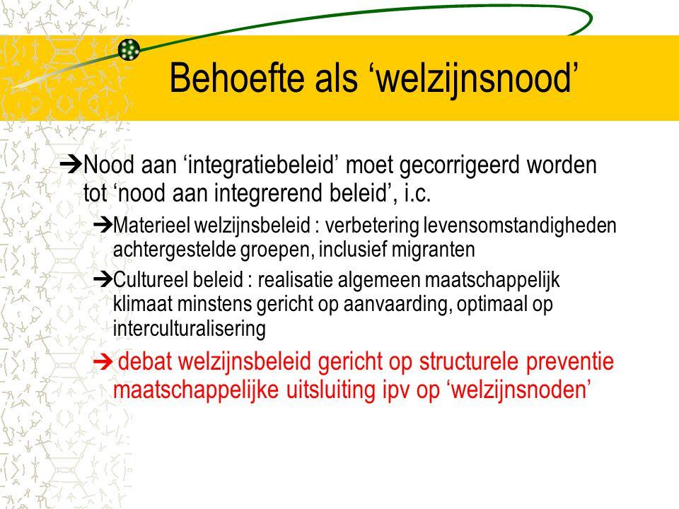 Behoefte als 'welzijnsnood'  Nood aan 'integratiebeleid' moet gecorrigeerd worden tot 'nood aan integrerend beleid', i.c.  Materieel welzijnsbeleid