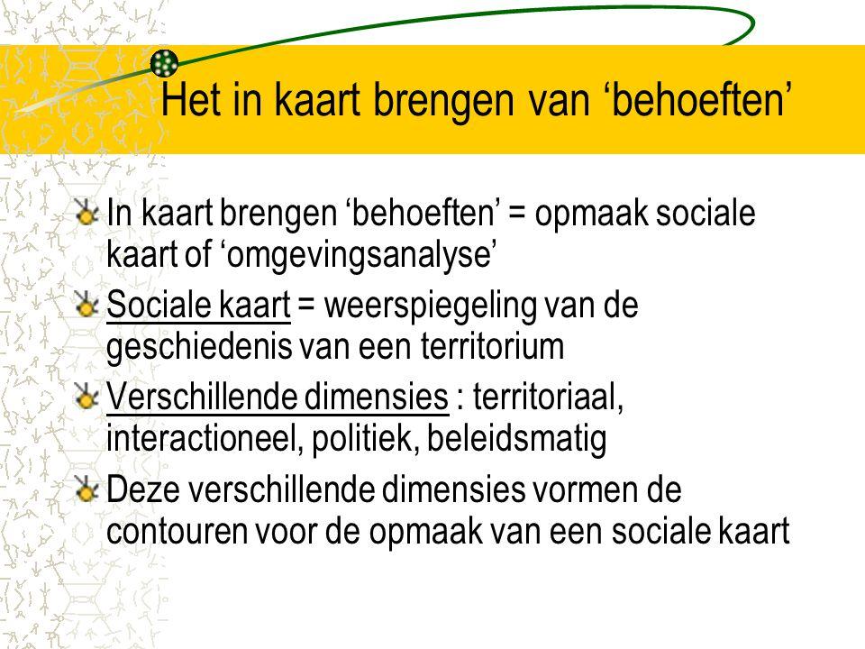 Het in kaart brengen van 'behoeften' In kaart brengen 'behoeften' = opmaak sociale kaart of 'omgevingsanalyse' Sociale kaart = weerspiegeling van de g