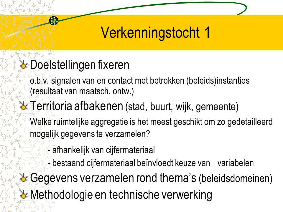 Verkenningstocht 1 Doelstellingen fixeren o.b.v. signalen van en contact met betrokken (beleids)instanties (resultaat van maatsch. ontw.) Territoria a