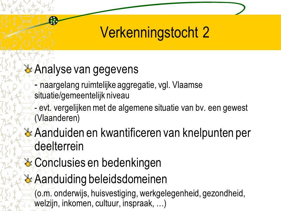 Verkenningstocht 2 Analyse van gegevens - naargelang ruimtelijke aggregatie, vgl. Vlaamse situatie/gemeentelijk niveau - evt. vergelijken met de algem