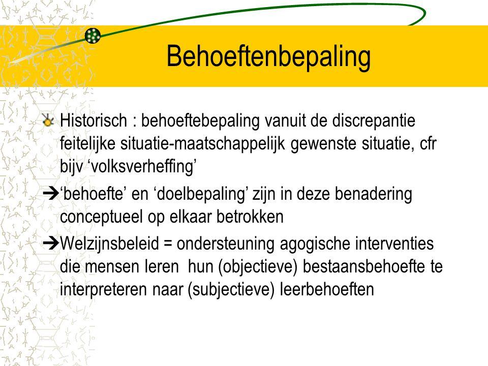 Behoeftenbepaling Historisch : behoeftebepaling vanuit de discrepantie feitelijke situatie-maatschappelijk gewenste situatie, cfr bijv 'volksverheffing'  'behoefte' en 'doelbepaling' zijn in deze benadering conceptueel op elkaar betrokken  Welzijnsbeleid = ondersteuning agogische interventies die mensen leren hun (objectieve) bestaansbehoefte te interpreteren naar (subjectieve) leerbehoeften