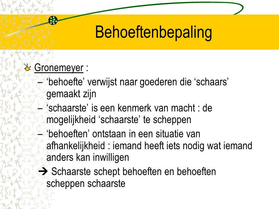 Bibliografie deel 2 Baert, H.
