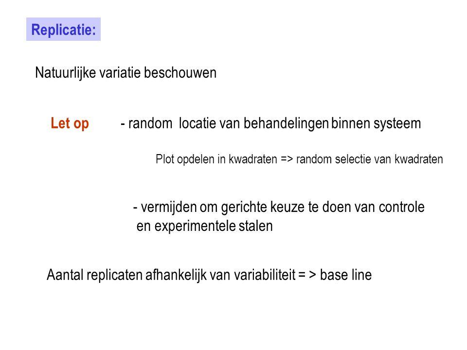 Replicatie: Natuurlijke variatie beschouwen Let op - random locatie van behandelingen binnen systeem Plot opdelen in kwadraten => random selectie van