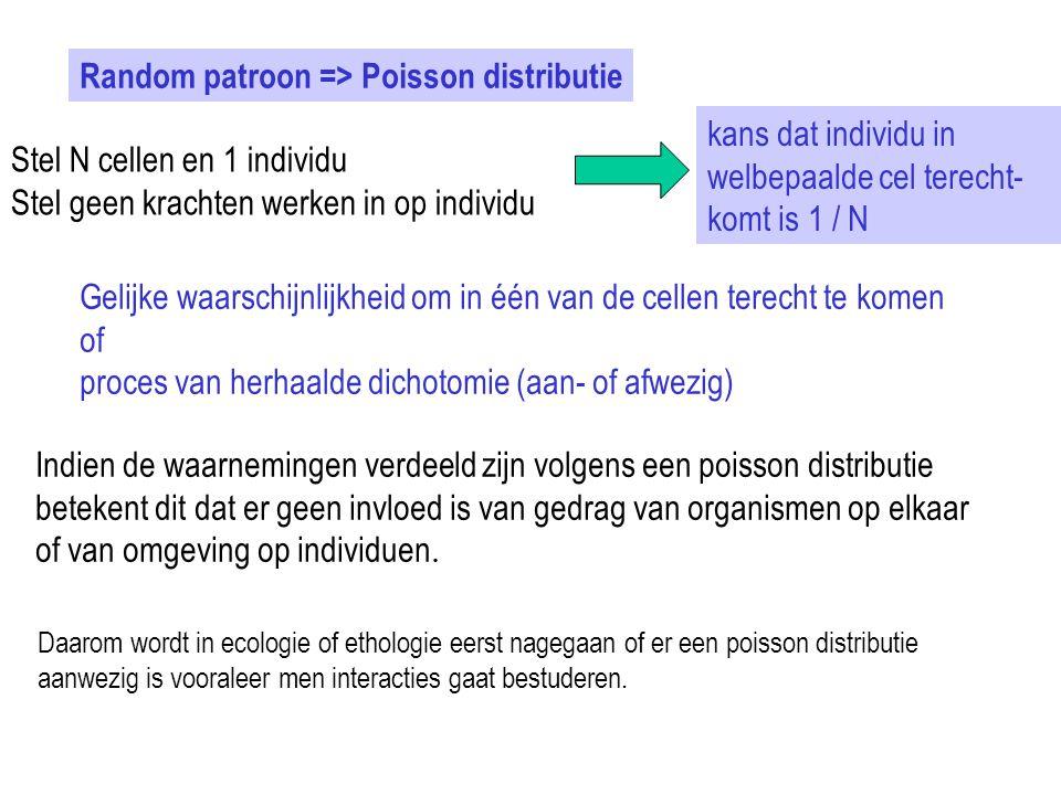 Random patroon => Poisson distributie Stel N cellen en 1 individu Stel geen krachten werken in op individu kans dat individu in welbepaalde cel terech