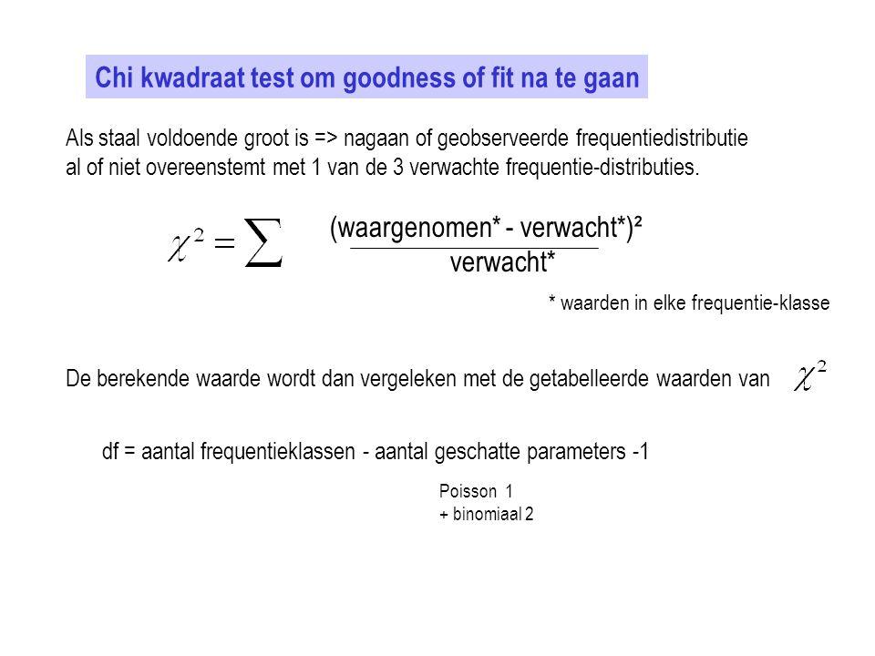 Chi kwadraat test om goodness of fit na te gaan Als staal voldoende groot is => nagaan of geobserveerde frequentiedistributie al of niet overeenstemt