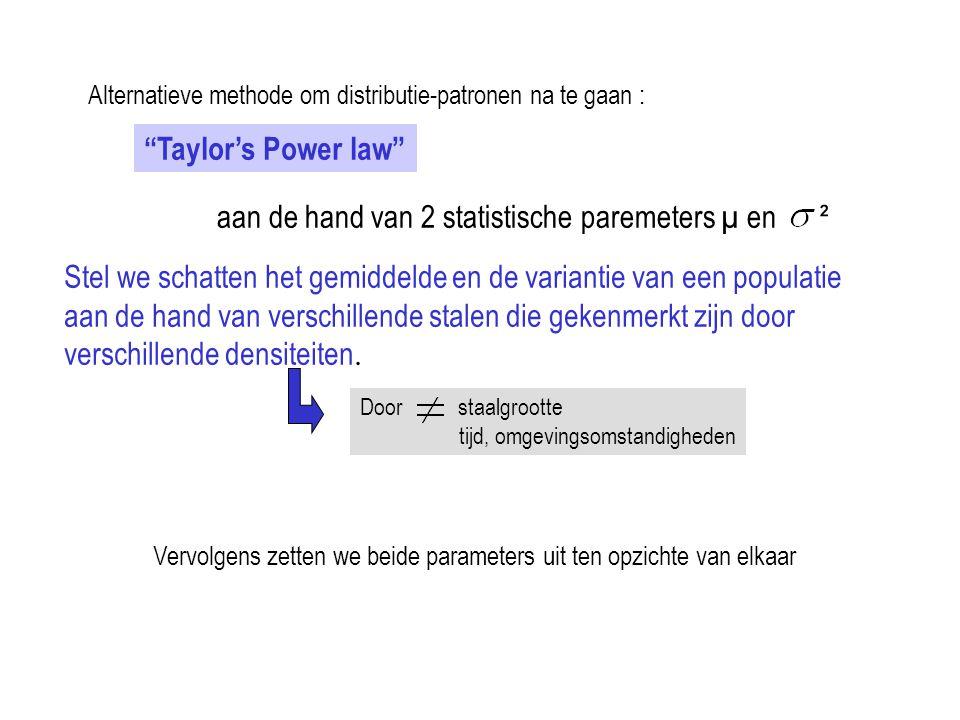 """Alternatieve methode om distributie-patronen na te gaan : """"Taylor's Power law"""" aan de hand van 2 statistische paremeters µ en ² Stel we schatten het g"""