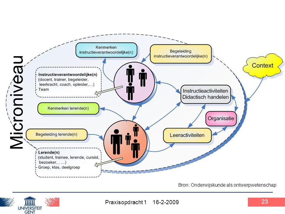 Praxisopdracht 1 16-2-2009 23 Microniveau Bron: Onderwijskunde als ontwerpwetenschap