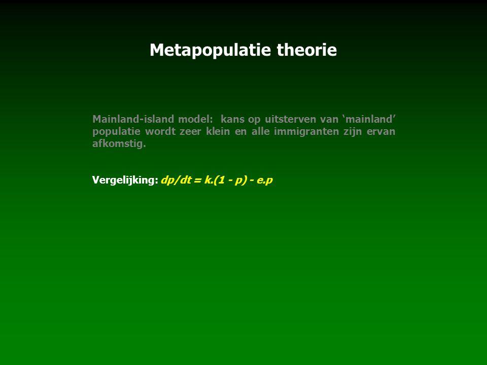 Metapopulatie theorie Mainland-island model: kans op uitsterven van 'mainland' populatie wordt zeer klein en alle immigranten zijn ervan afkomstig. Ve