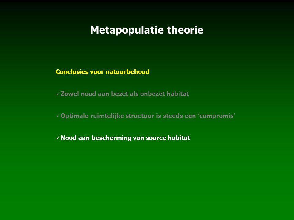 Metapopulatie theorie Conclusies voor natuurbehoud Zowel nood aan bezet als onbezet habitat Optimale ruimtelijke structuur is steeds een 'compromis' N