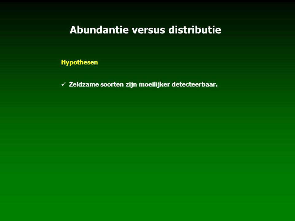 Hypothesen Zeldzame soorten zijn moeilijker detecteerbaar. Abundantie versus distributie