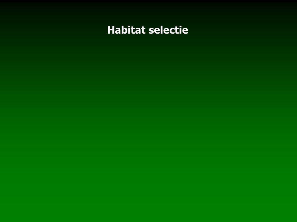 Habitat selectie