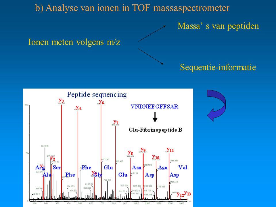 b) Analyse van ionen in TOF massaspectrometer Sequentie-informatie Massa' s van peptiden Ionen meten volgens m/z