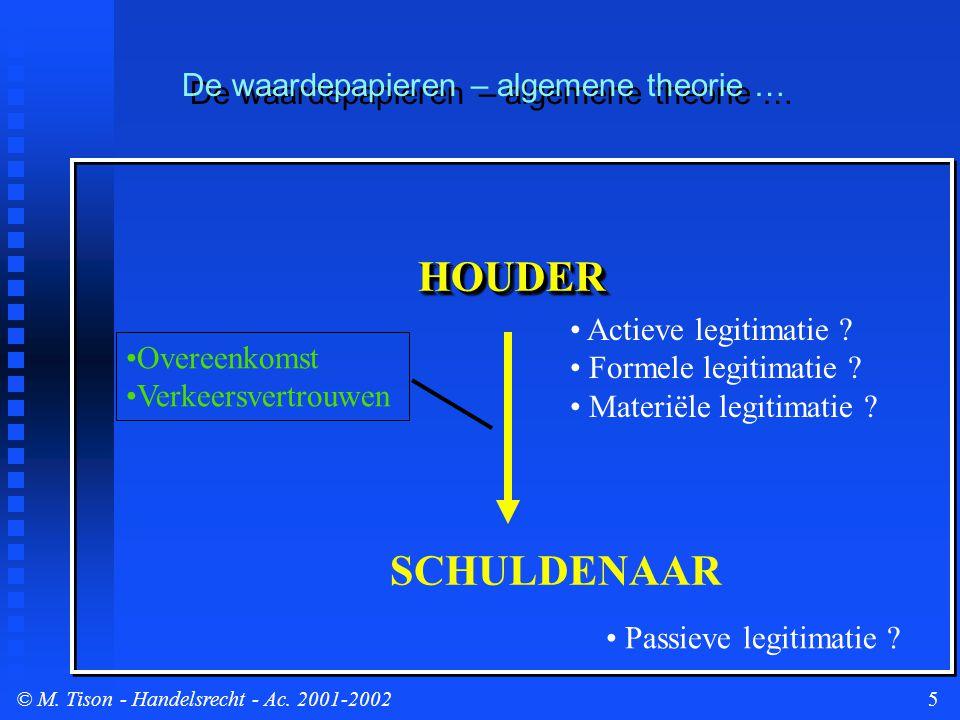 © M. Tison- Handelsrecht - Ac. 2001-20025 De waardepapieren – algemene theorie … HOUDERHOUDER SCHULDENAAR Actieve legitimatie ? Formele legitimatie ?