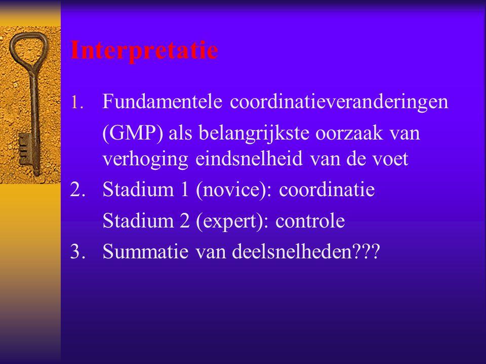 Interpretatie 1. Fundamentele coordinatieveranderingen (GMP) als belangrijkste oorzaak van verhoging eindsnelheid van de voet 2. Stadium 1 (novice): c