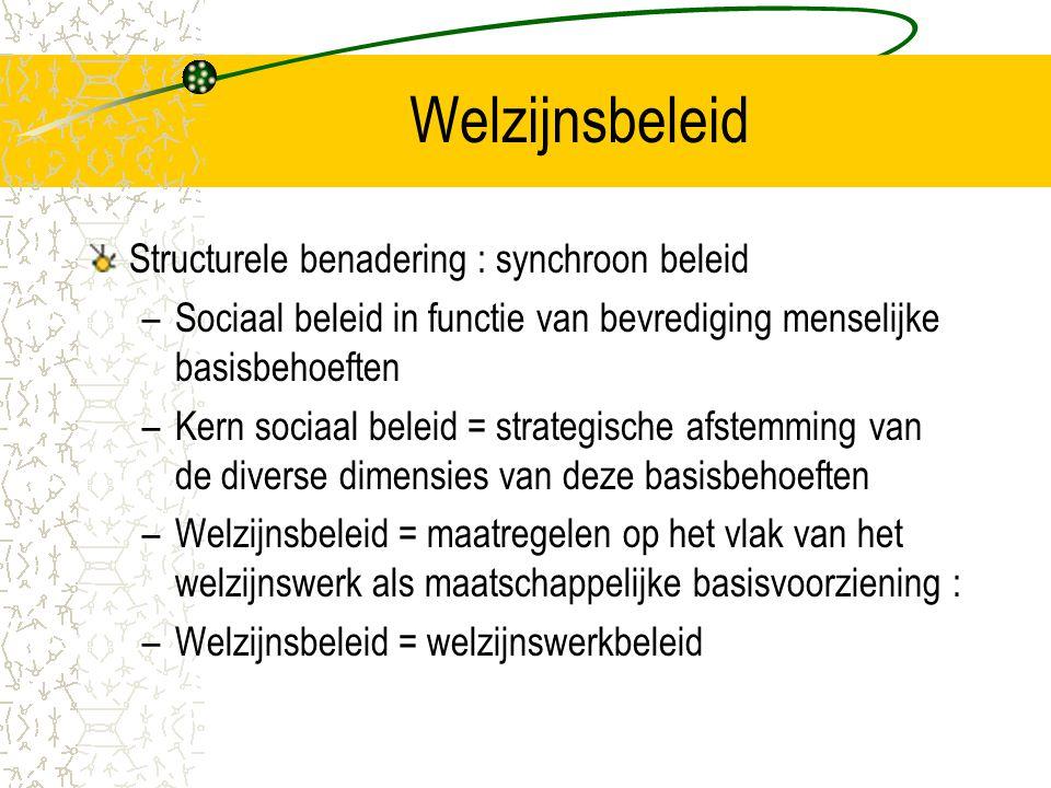 Welzijnsbeleid Structurele benadering : synchroon beleid –Sociaal beleid in functie van bevrediging menselijke basisbehoeften –Kern sociaal beleid = strategische afstemming van de diverse dimensies van deze basisbehoeften –Welzijnsbeleid = maatregelen op het vlak van het welzijnswerk als maatschappelijke basisvoorziening : –Welzijnsbeleid = welzijnswerkbeleid