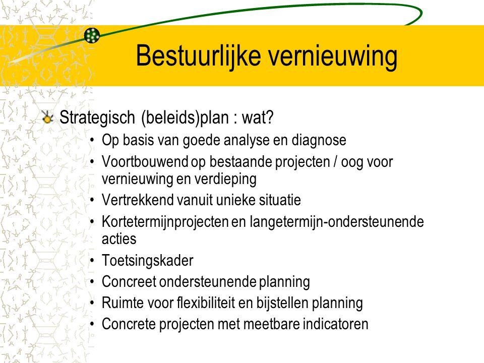Bestuurlijke vernieuwing Strategisch (beleids)plan : wat.