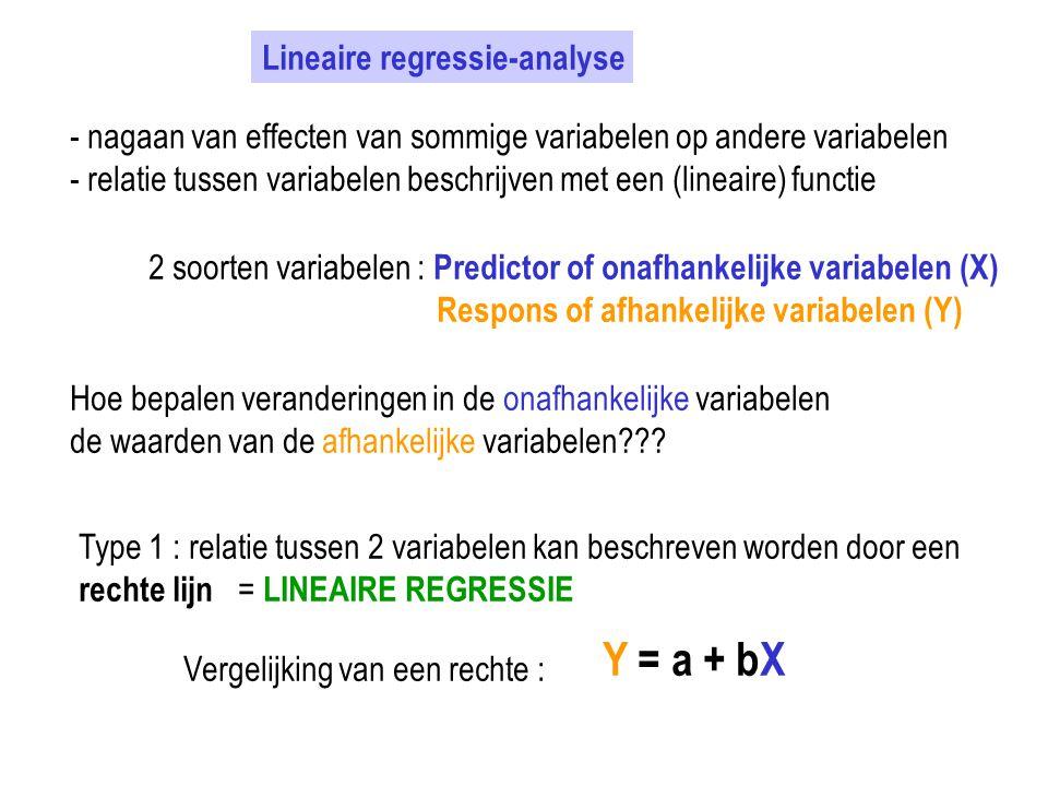 Lineaire regressie-analyse - nagaan van effecten van sommige variabelen op andere variabelen - relatie tussen variabelen beschrijven met een (lineaire