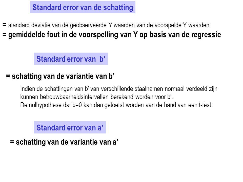 Standard error van de schatting = standard deviatie van de geobserveerde Y waarden van de voorspelde Y waarden = gemiddelde fout in de voorspelling va