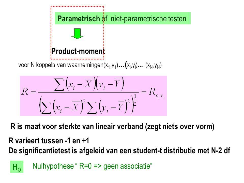 Parametrisch of niet-parametrische testen Product-moment voor N koppels van waarnemingen(x 1,y 1 ) …( x i,y i )... (x N,y N ) R varieert tussen -1 en