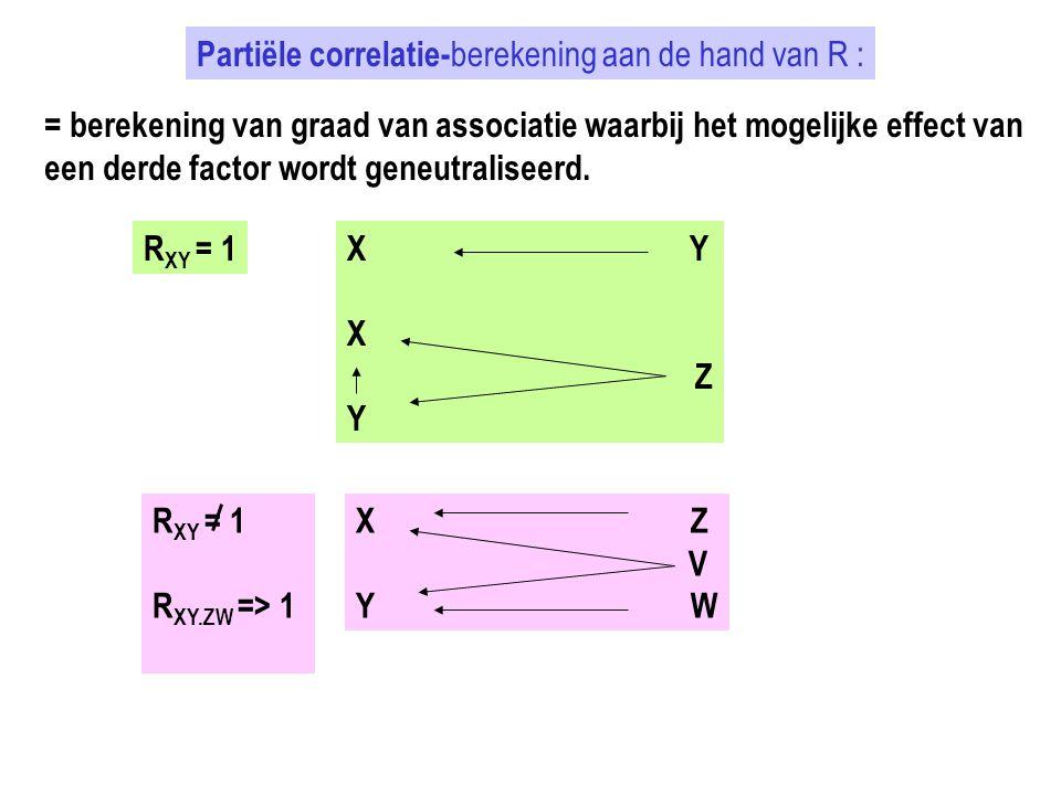Partiële correlatie- berekening aan de hand van R : = berekening van graad van associatie waarbij het mogelijke effect van een derde factor wordt gene