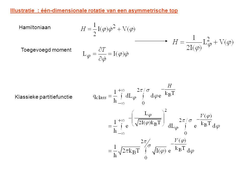 Hamiltoniaan Toegevoegd moment Klassieke partitiefunctie Illustratie : één-dimensionale rotatie van een asymmetrische top