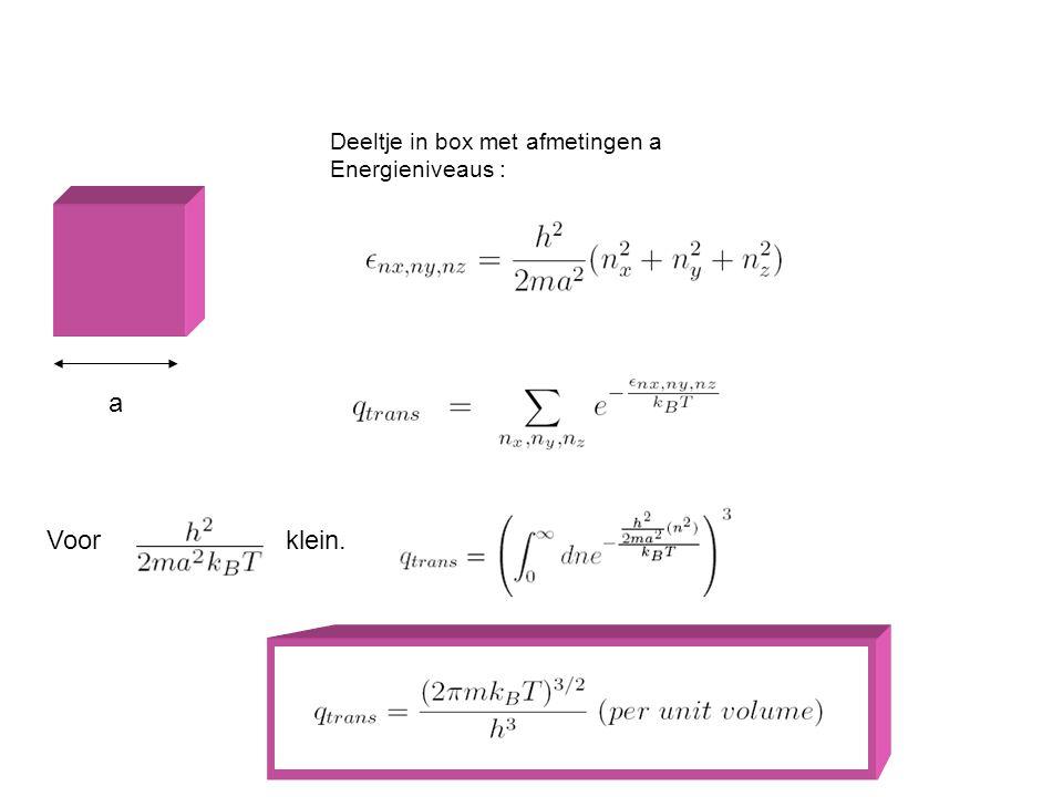 a Deeltje in box met afmetingen a Energieniveaus : Voor klein.