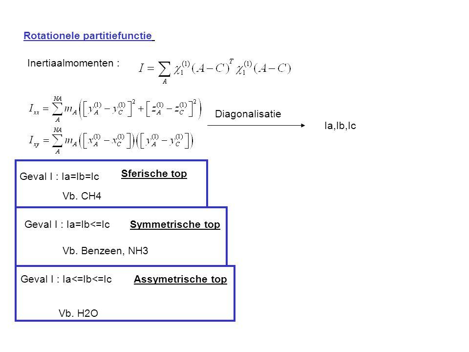 Rotationele partitiefunctie Inertiaalmomenten : Diagonalisatie Ia,Ib,Ic Geval I : Ia=Ib=Ic Sferische top Vb. CH4 Geval I : Ia=Ib<=IcSymmetrische top V