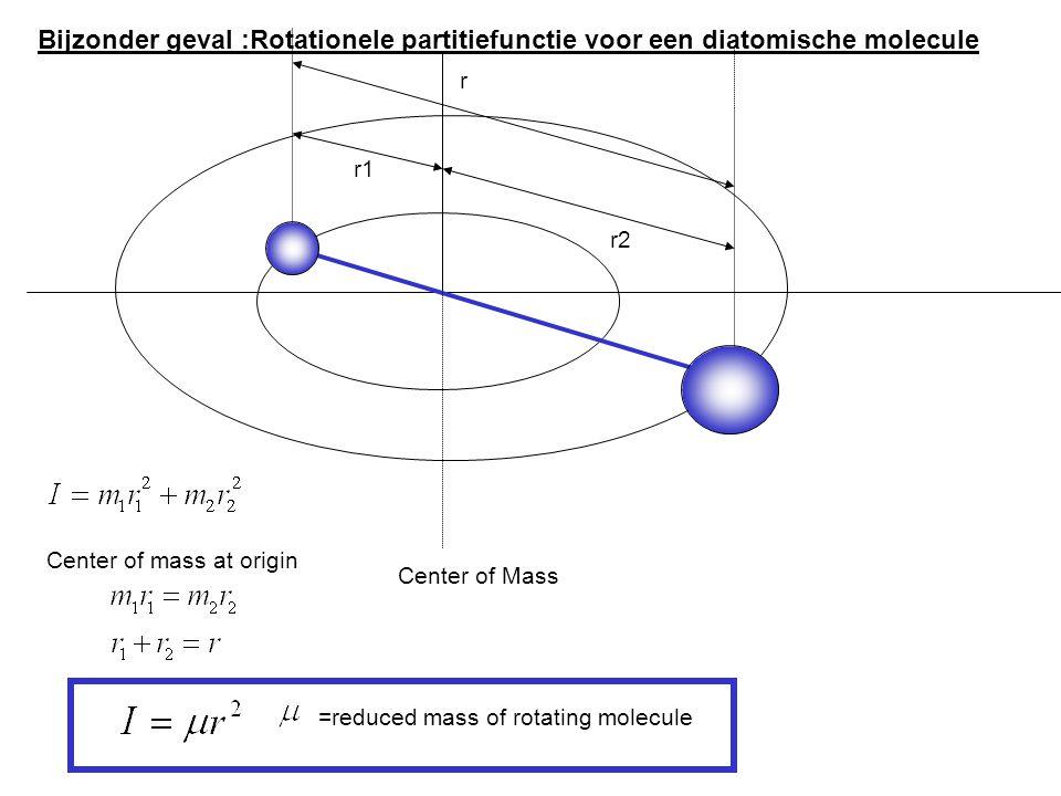 r r1 r2 Center of Mass Center of mass at origin Bijzonder geval :Rotationele partitiefunctie voor een diatomische molecule =reduced mass of rotating molecule
