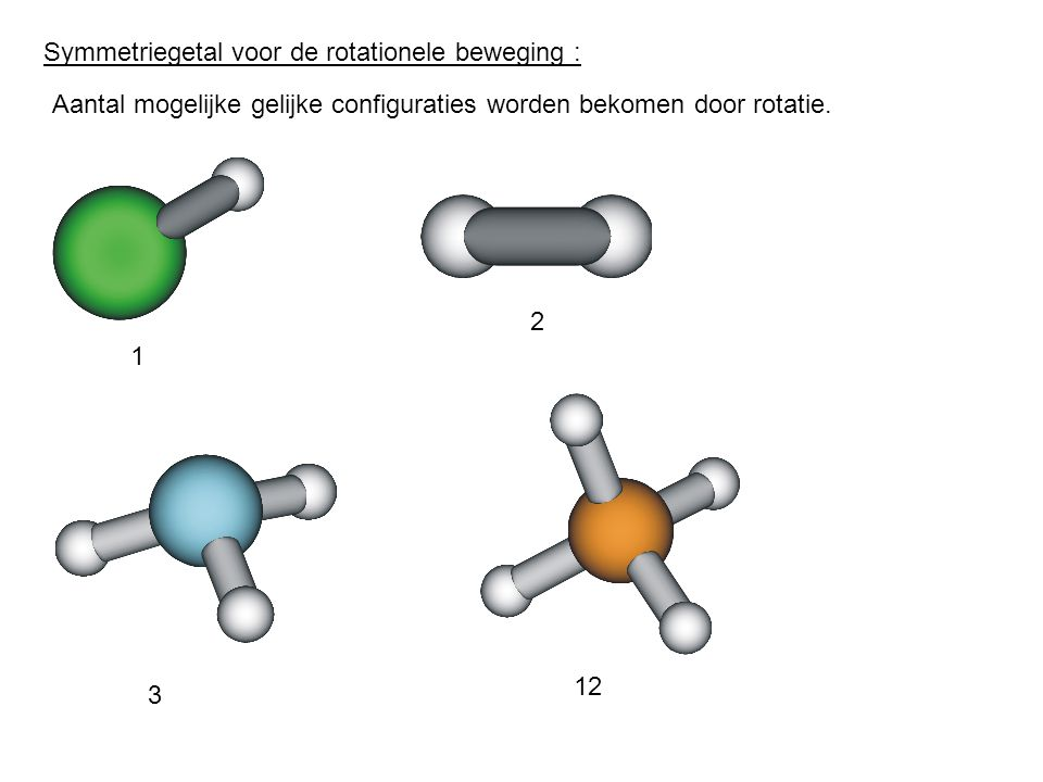 Symmetriegetal voor de rotationele beweging : Aantal mogelijke gelijke configuraties worden bekomen door rotatie. 1 2 3 12